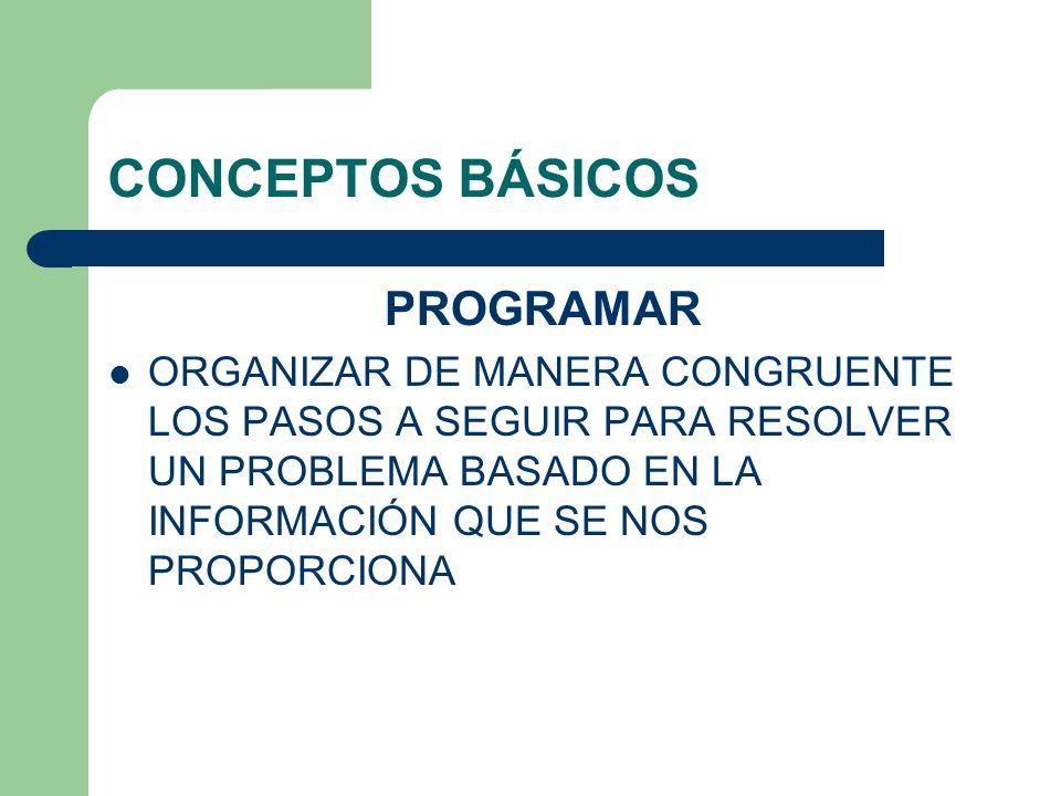 CONCEPTOS BÁSICOS PROGRAMAR ORGANIZAR DE MANERA CONGRUENTE LOS PASOS A SEGUIR PARA RESOLVER UN PROBLEMA BASADO EN LA INFORMACIÓN QUE SE NOS PROPORCION