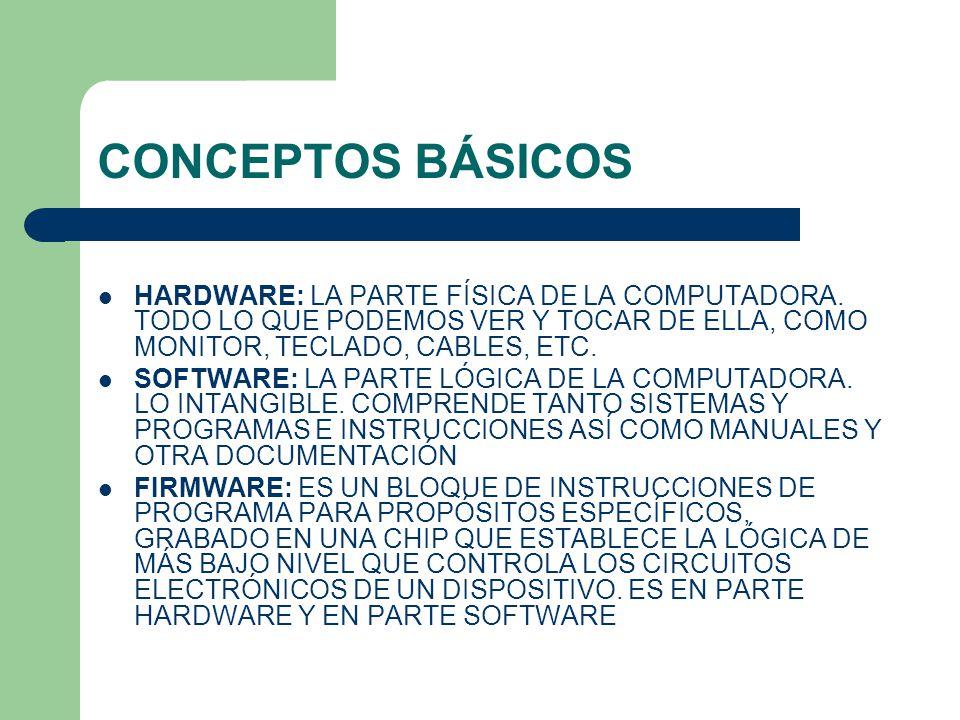 CONCEPTOS BÁSICOS HARDWARE: LA PARTE FÍSICA DE LA COMPUTADORA. TODO LO QUE PODEMOS VER Y TOCAR DE ELLA, COMO MONITOR, TECLADO, CABLES, ETC. SOFTWARE: