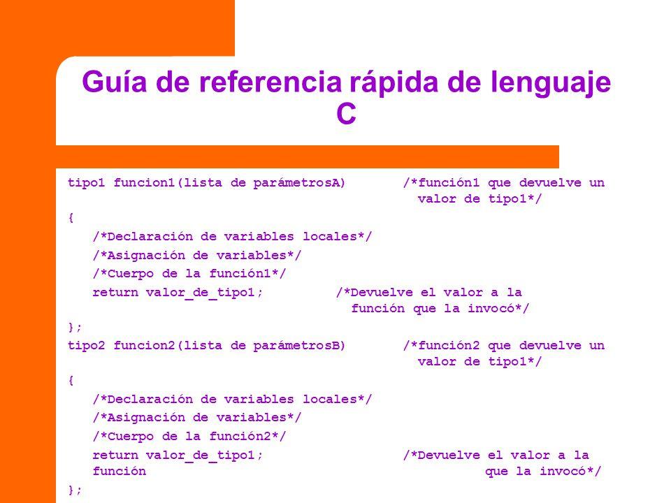 Guía de referencia rápida de lenguaje C tipo1 funcion1(lista de parámetrosA)/*función1 que devuelve un valor de tipo1*/ { /*Declaración de variables l