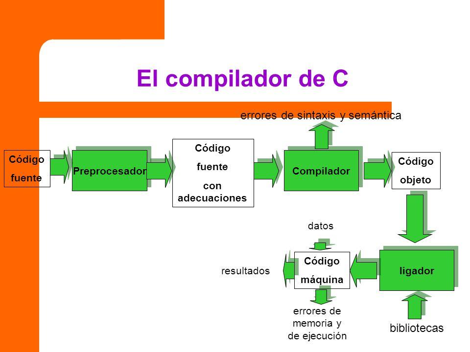 El compilador de C Compilador Código fuente Código objeto errores de sintaxis y semántica ligador Código máquina bibliotecas errores de memoria y de e