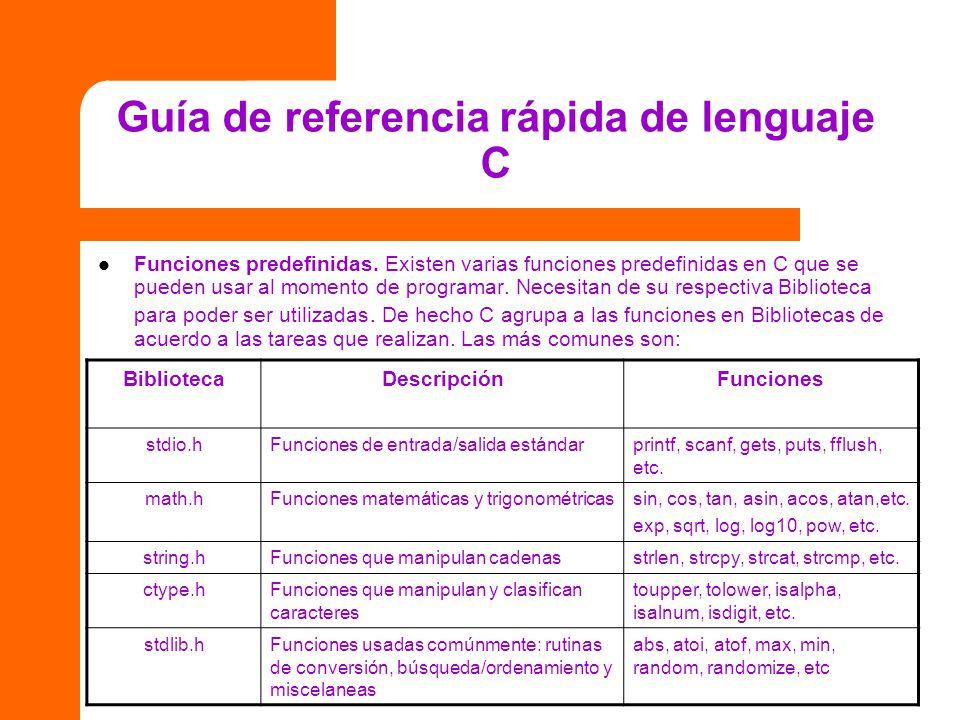 Guía de referencia rápida de lenguaje C Funciones predefinidas. Existen varias funciones predefinidas en C que se pueden usar al momento de programar.