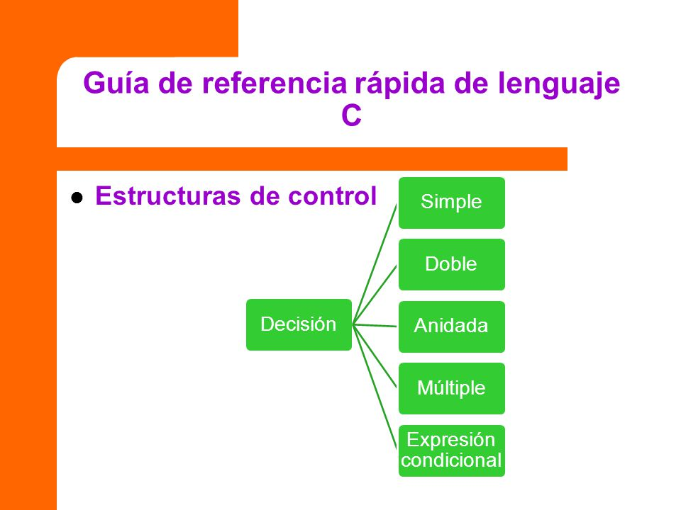 Guía de referencia rápida de lenguaje C Estructuras de control DecisiónSimpleDobleAnidadaMúltiple Expresión condicional