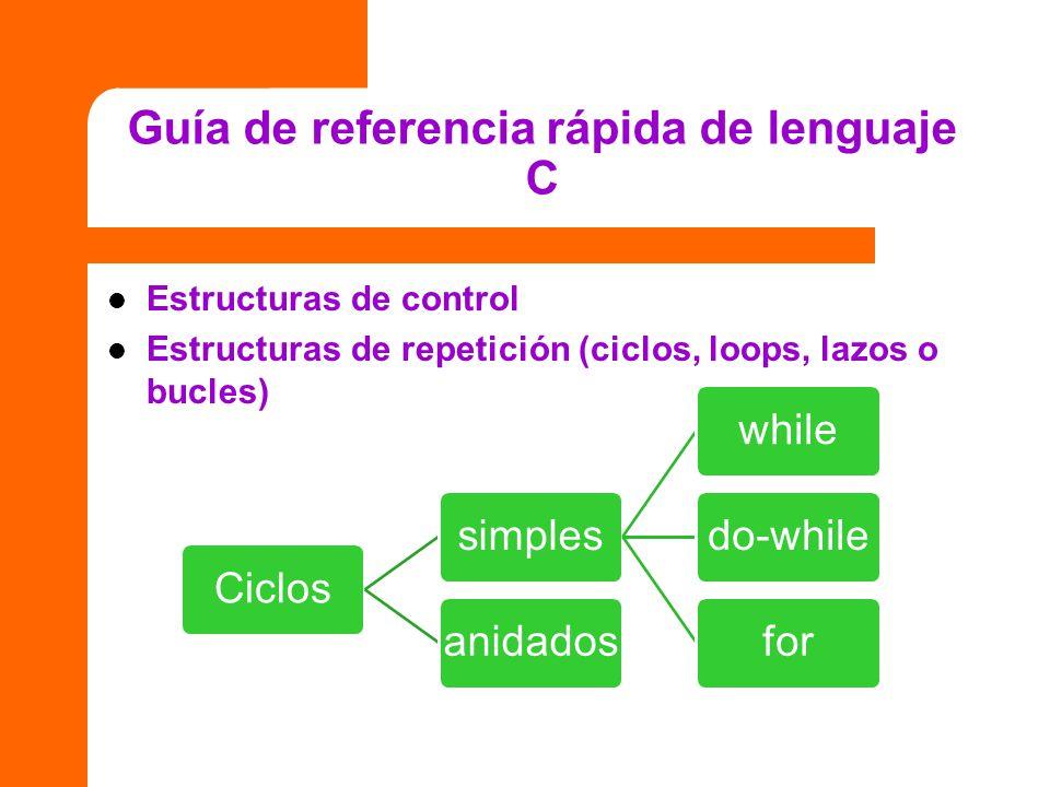 Guía de referencia rápida de lenguaje C Estructuras de control Estructuras de repetición (ciclos, loops, lazos o bucles) Ciclossimpleswhiledo-whilefor