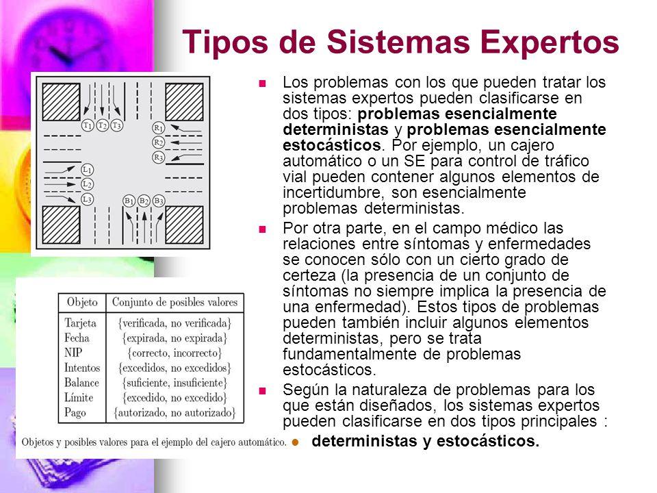 Tipos de Sistemas Expertos Los problemas con los que pueden tratar los sistemas expertos pueden clasificarse en dos tipos: problemas esencialmente deterministas y problemas esencialmente estocásticos.