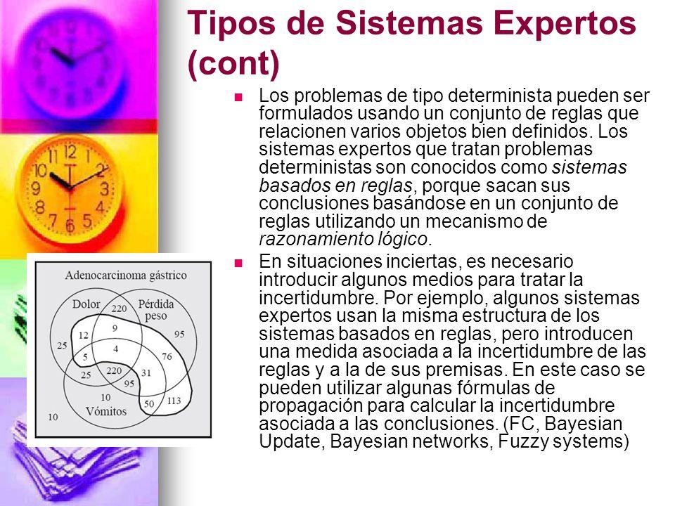 Tipos de Sistemas Expertos (cont) Los problemas de tipo determinista pueden ser formulados usando un conjunto de reglas que relacionen varios objetos bien definidos.