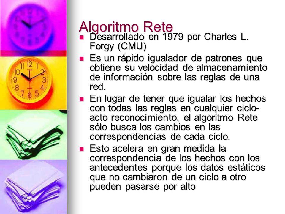 Algoritmo Rete Desarrollado en 1979 por Charles L.