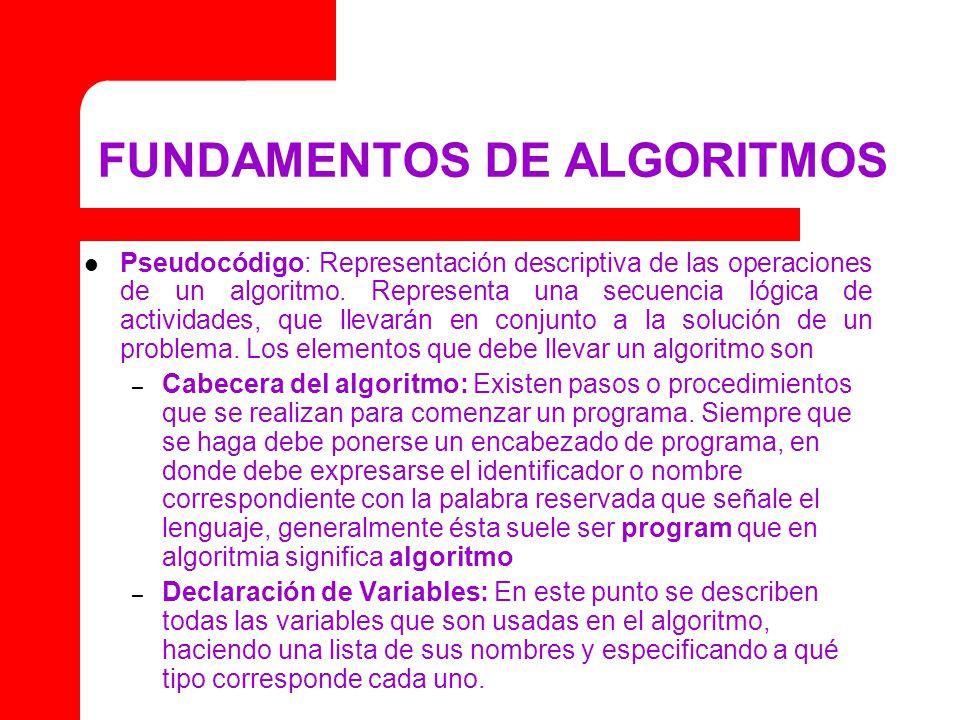 FUNDAMENTOS DE ALGORITMOS Pseudocódigo: Representación descriptiva de las operaciones de un algoritmo. Representa una secuencia lógica de actividades,
