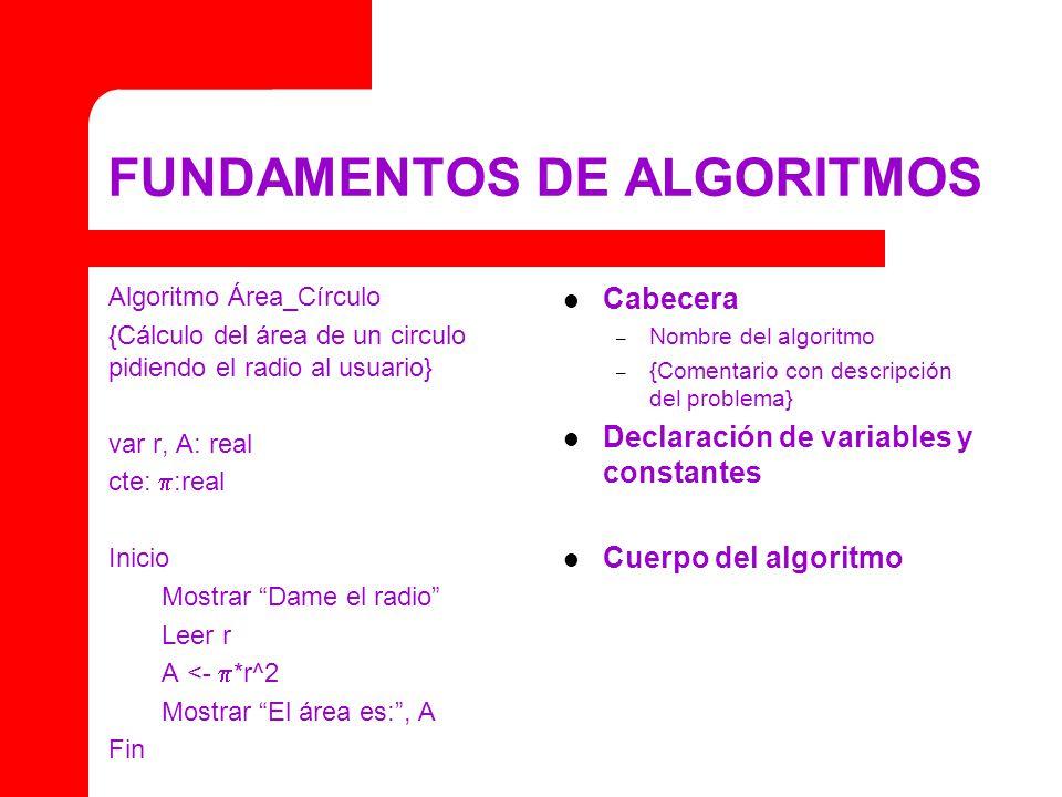 FUNDAMENTOS DE ALGORITMOS Algoritmo Área_Círculo {Cálculo del área de un circulo pidiendo el radio al usuario} var r, A: real cte: :real Inicio Mostra