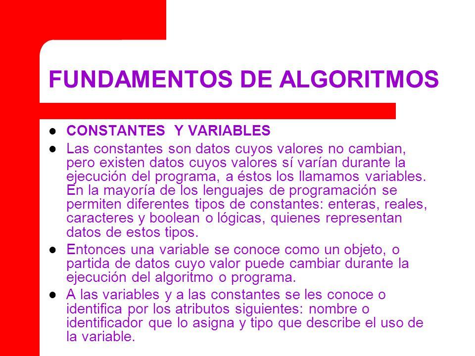 FUNDAMENTOS DE ALGORITMOS CONSTANTES Y VARIABLES Las constantes son datos cuyos valores no cambian, pero existen datos cuyos valores sí varían durante
