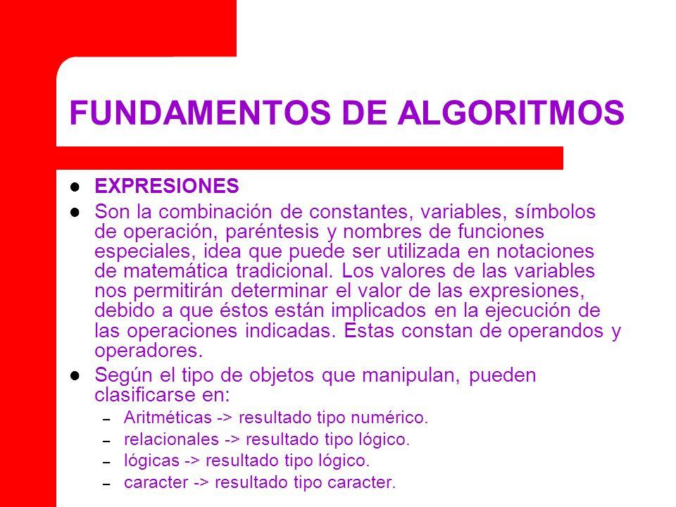 FUNDAMENTOS DE ALGORITMOS EXPRESIONES Son la combinación de constantes, variables, símbolos de operación, paréntesis y nombres de funciones especiales