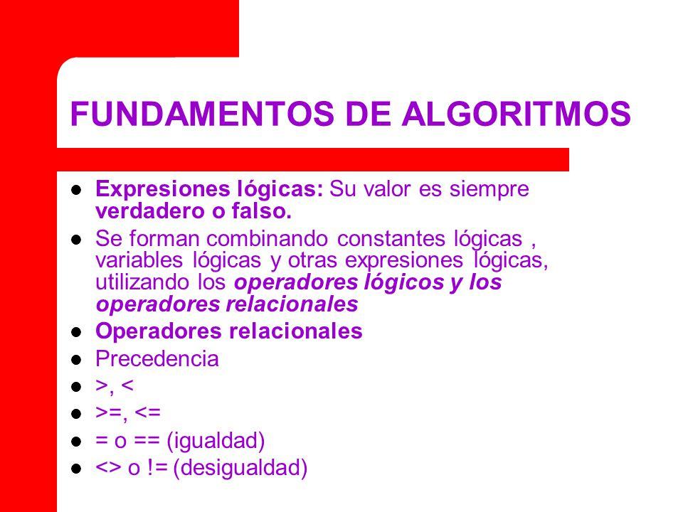 FUNDAMENTOS DE ALGORITMOS Expresiones lógicas: Su valor es siempre verdadero o falso. Se forman combinando constantes lógicas, variables lógicas y otr