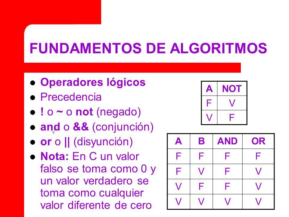 FUNDAMENTOS DE ALGORITMOS Operadores lógicos Precedencia ! o ~ o not (negado) and o && (conjunción) or o || (disyunción) Nota: En C un valor falso se