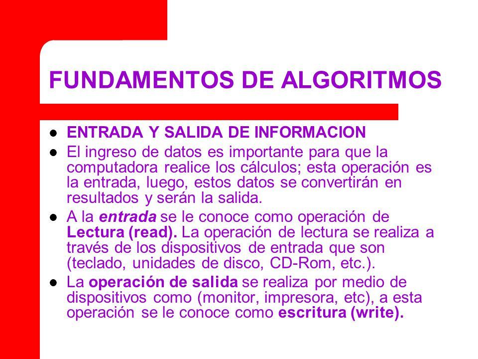 FUNDAMENTOS DE ALGORITMOS ENTRADA Y SALIDA DE INFORMACION El ingreso de datos es importante para que la computadora realice los cálculos; esta operación es la entrada, luego, estos datos se convertirán en resultados y serán la salida.