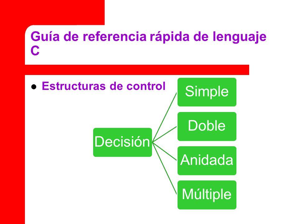 Guía de referencia rápida de lenguaje C Estructuras de control DecisiónSimpleDobleAnidadaMúltiple