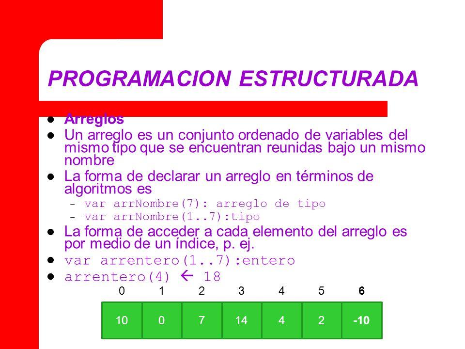 Arreglos Un arreglo es un conjunto ordenado de variables del mismo tipo que se encuentran reunidas bajo un mismo nombre La forma de declarar un arreglo en términos de algoritmos es – var arrNombre(7): arreglo de tipo – var arrNombre(1..7):tipo La forma de acceder a cada elemento del arreglo es por medio de un índice, p.