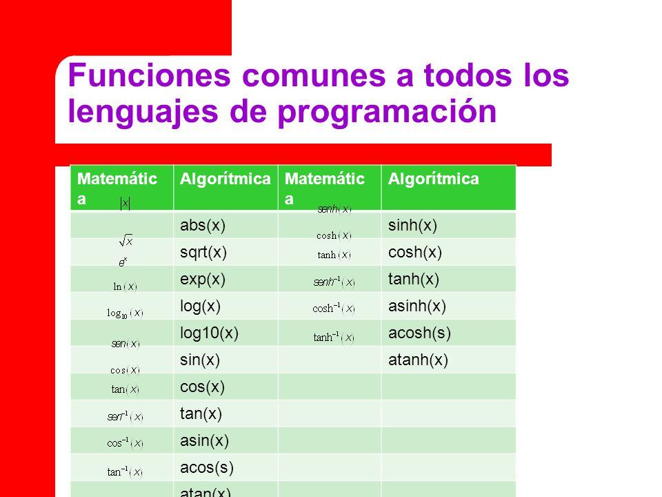 Funciones comunes a todos los lenguajes de programación Matemátic a AlgorítmicaMatemátic a Algorítmica abs(x)sinh(x) sqrt(x)cosh(x) exp(x)tanh(x) log(
