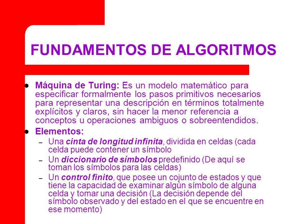 FUNDAMENTOS DE ALGORITMOS Máquina de Turing: Es un modelo matemático para especificar formalmente los pasos primitivos necesarios para representar una descripción en términos totalmente explícitos y claros, sin hacer la menor referencia a conceptos u operaciones ambiguos o sobreentendidos.