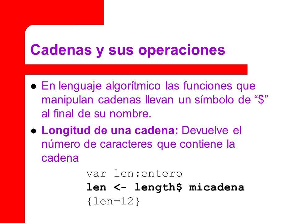 Cadenas y sus operaciones En lenguaje algorítmico las funciones que manipulan cadenas llevan un símbolo de $ al final de su nombre. Longitud de una ca