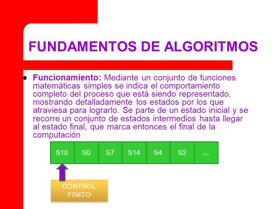 FUNDAMENTOS DE ALGORITMOS Funcionamiento: Mediante un conjunto de funciones matemáticas simples se indica el comportamiento completo del proceso que e
