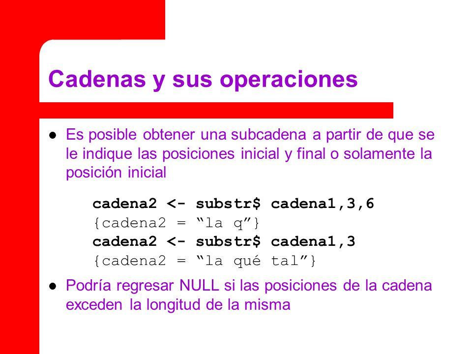 Es posible obtener una subcadena a partir de que se le indique las posiciones inicial y final o solamente la posición inicial Podría regresar NULL si