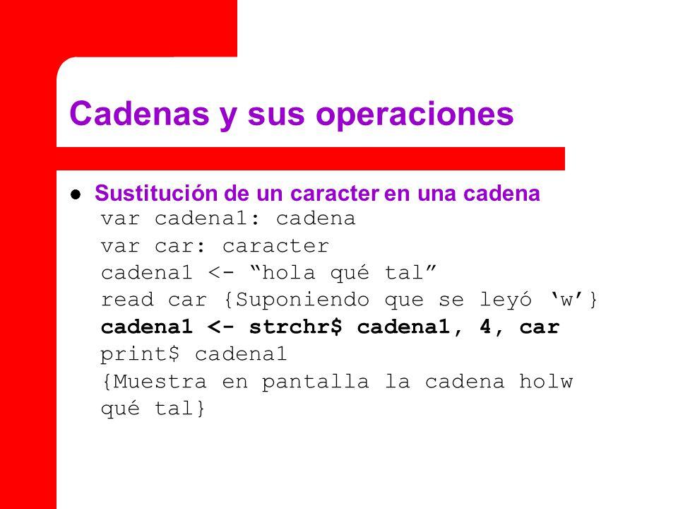 Cadenas y sus operaciones Sustitución de un caracter en una cadena var cadena1: cadena var car: caracter cadena1 <- hola qué tal read car {Suponiendo que se leyó w} cadena1 <- strchr$ cadena1, 4, car print$ cadena1 {Muestra en pantalla la cadena holw qué tal}