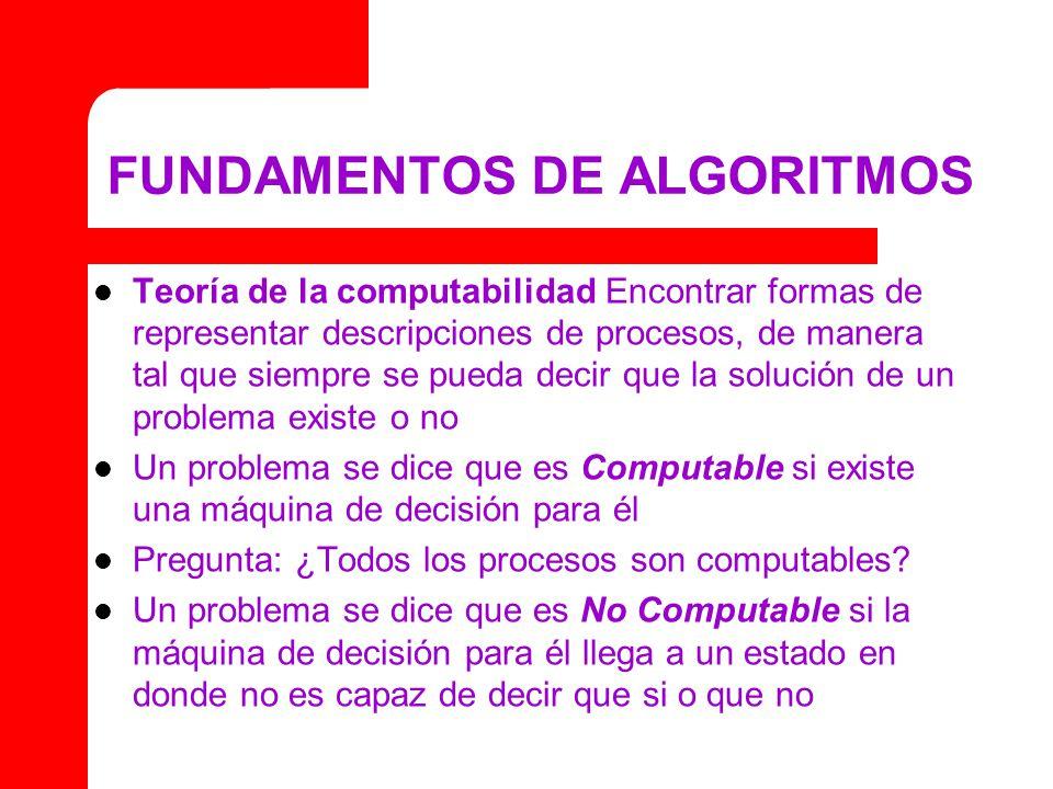 FUNDAMENTOS DE ALGORITMOS Teoría de la computabilidad Encontrar formas de representar descripciones de procesos, de manera tal que siempre se pueda de