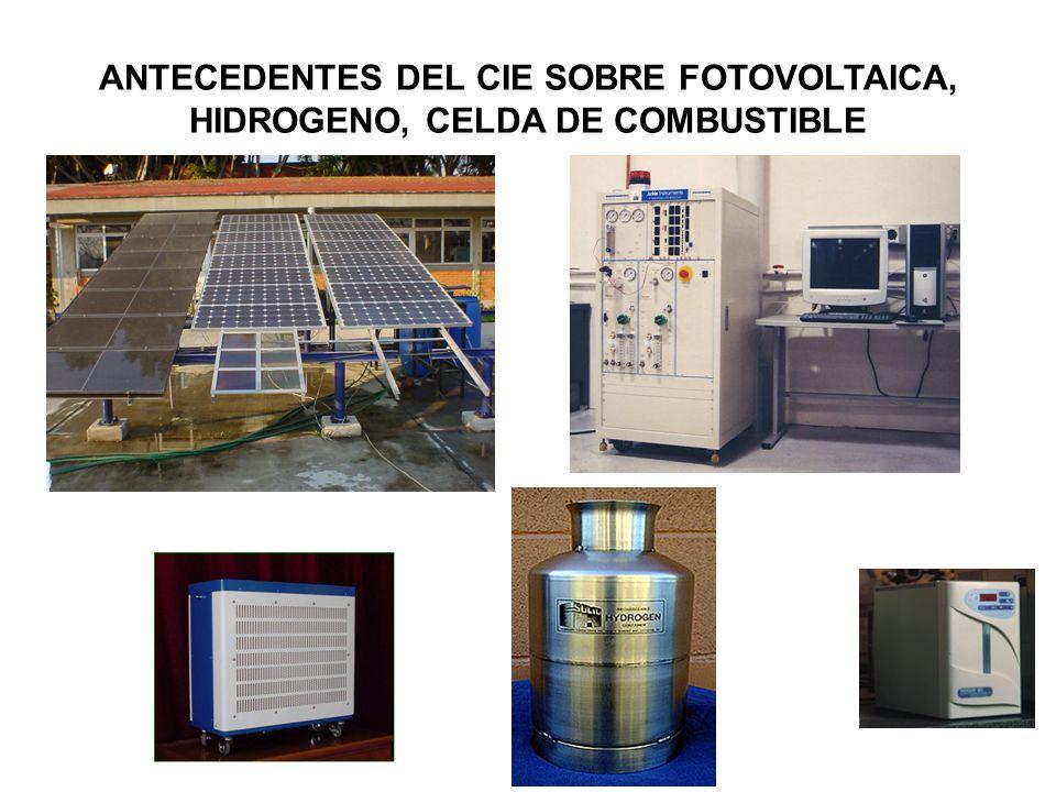 DESCRIPCIÓN DEL PROYECTO Sistema Fotovoltaico Banco de Baterías Electrolizador Almacenamiento de Hidrógeno Celda de Combustible tipo PEM Carga Eléctrica Controlador de señales/inversores Aire Agua Línea de c.a