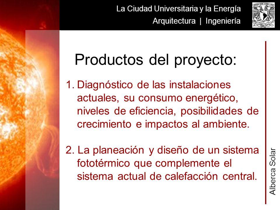 Alberca Solar La Ciudad Universitaria y la Energía Arquitectura | Ingeniería 1.Diagnóstico de las instalaciones actuales, su consumo energético, niveles de eficiencia, posibilidades de crecimiento e impactos al ambiente.