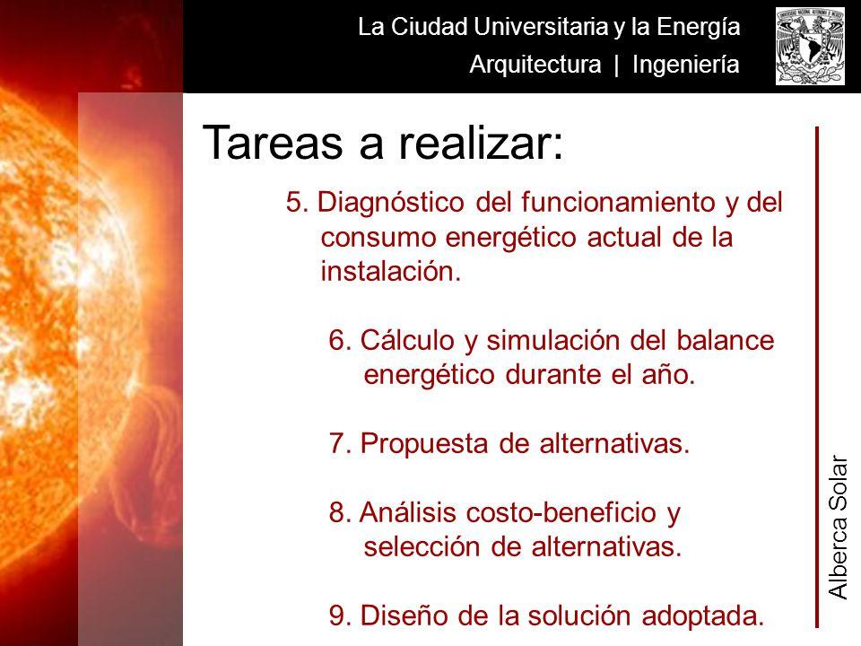 Alberca Solar La Ciudad Universitaria y la Energía Arquitectura | Ingeniería 5. Diagnóstico del funcionamiento y del consumo energético actual de la i