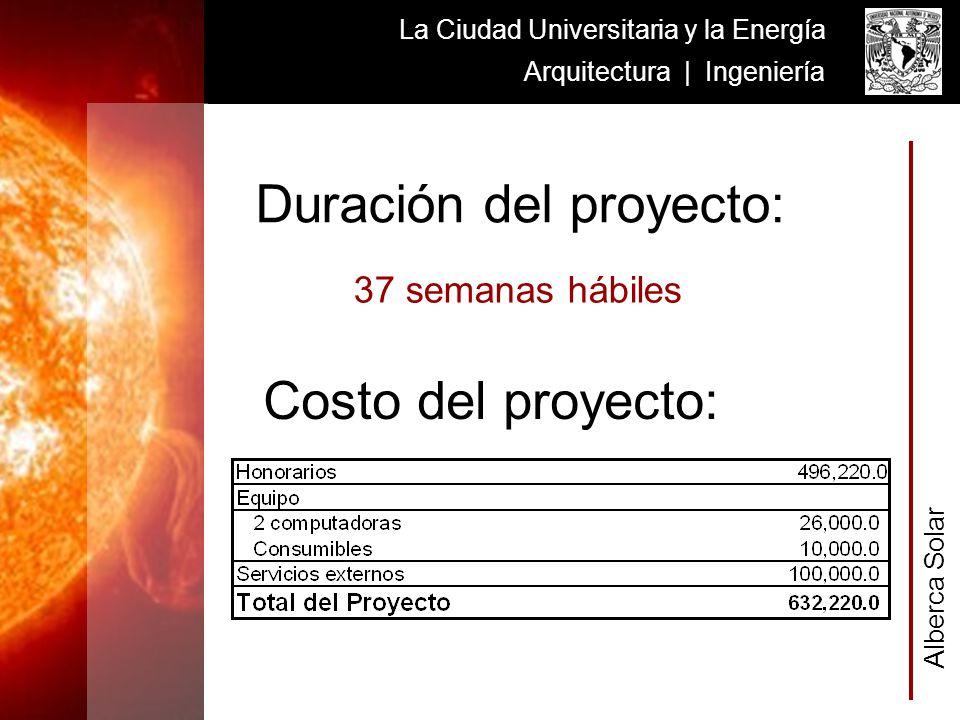 Alberca Solar La Ciudad Universitaria y la Energía Arquitectura | Ingeniería Duración del proyecto: 37 semanas hábiles Costo del proyecto: