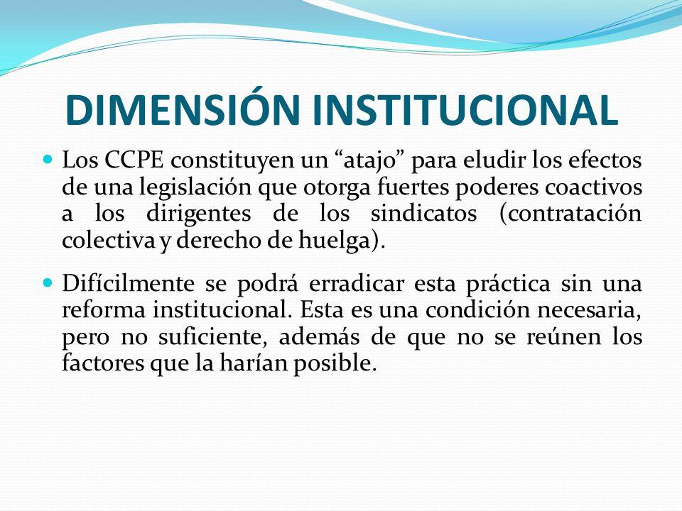 DIMENSIÓN INSTITUCIONAL Los CCPE constituyen un atajo para eludir los efectos de una legislación que otorga fuertes poderes coactivos a los dirigentes