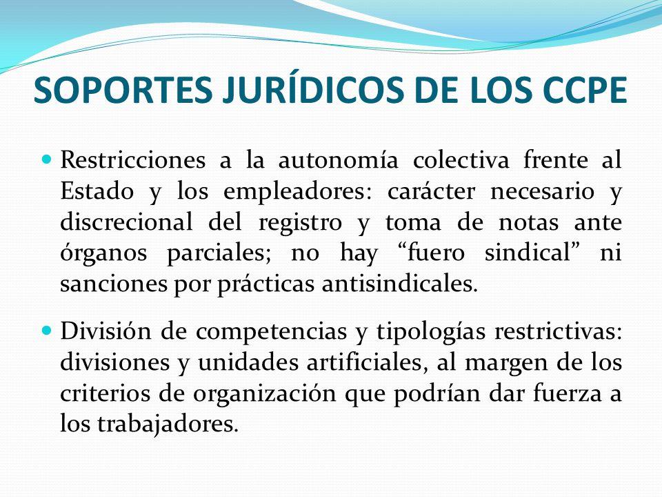 SOPORTES JURÍDICOS DE LOS CCPE Restricciones a la autonomía colectiva frente al Estado y los empleadores: carácter necesario y discrecional del regist
