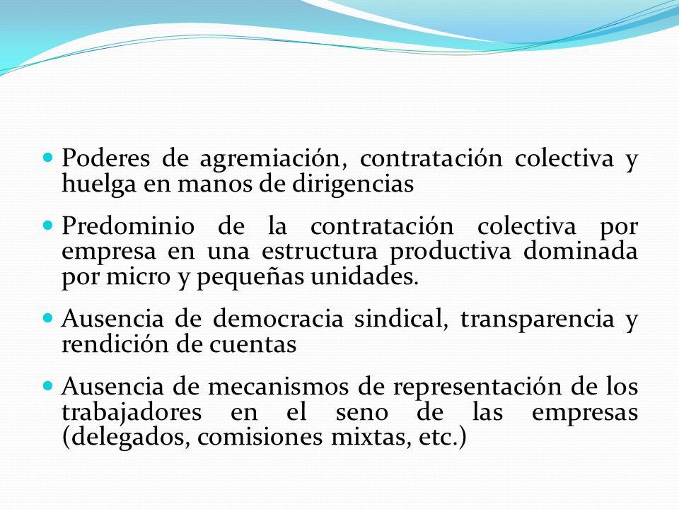 Poderes de agremiación, contratación colectiva y huelga en manos de dirigencias Predominio de la contratación colectiva por empresa en una estructura