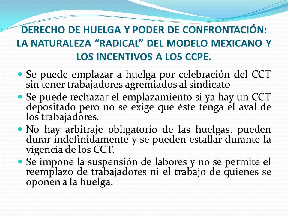DERECHO DE HUELGA Y PODER DE CONFRONTACIÓN: LA NATURALEZA RADICAL DEL MODELO MEXICANO Y LOS INCENTIVOS A LOS CCPE. Se puede emplazar a huelga por cele