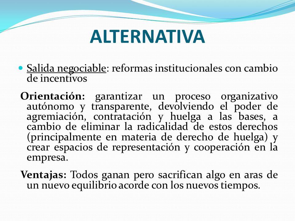 ALTERNATIVA Salida negociable: reformas institucionales con cambio de incentivos Orientación: garantizar un proceso organizativo autónomo y transparen