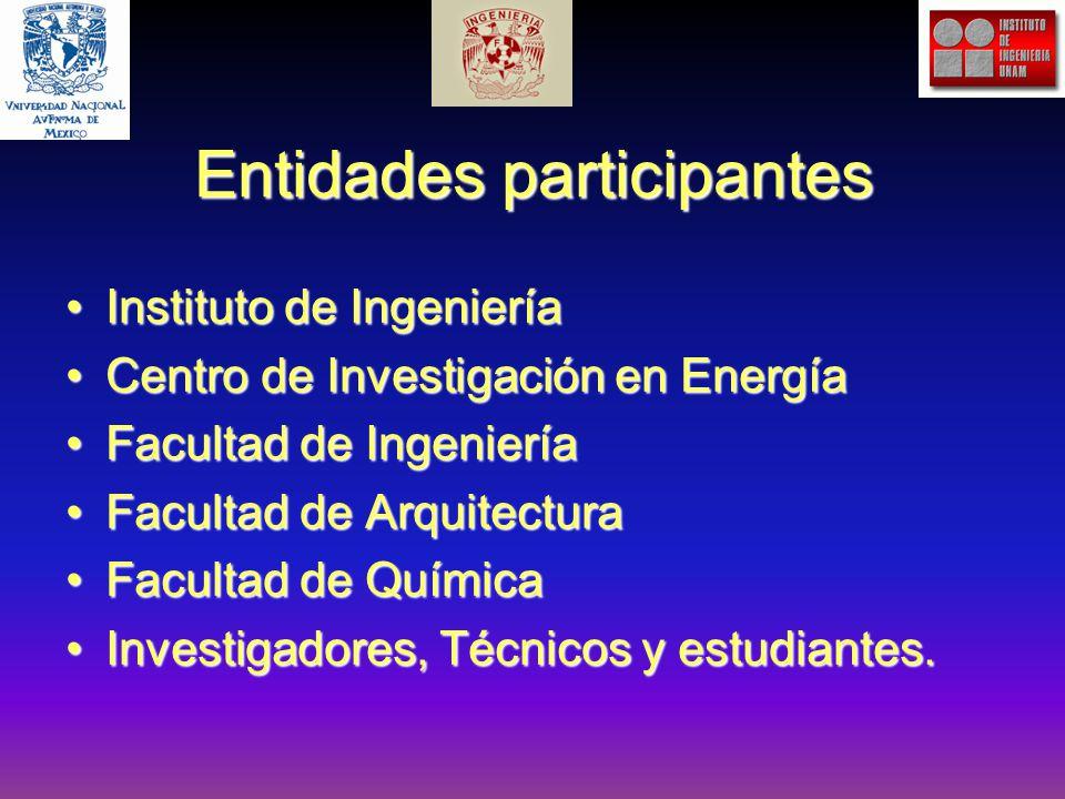 Entidades participantes Instituto de IngenieríaInstituto de Ingeniería Centro de Investigación en EnergíaCentro de Investigación en Energía Facultad d