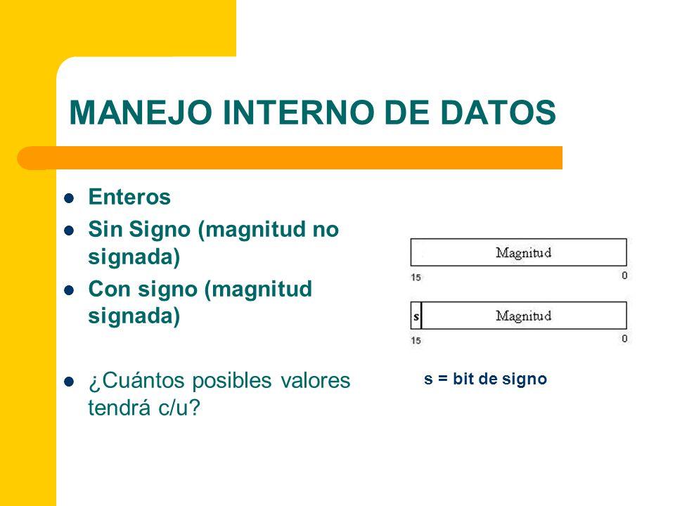MANEJO INTERNO DE DATOS Enteros Sin Signo (magnitud no signada) Con signo (magnitud signada) ¿Cuántos posibles valores tendrá c/u? s = bit de signo