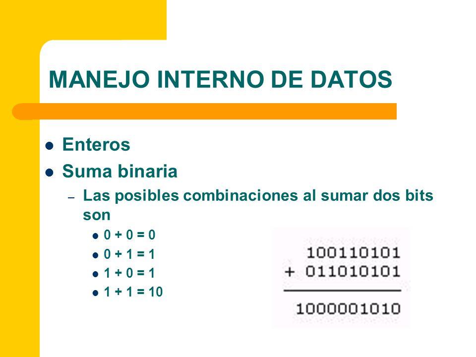 Enteros Suma binaria – Las posibles combinaciones al sumar dos bits son 0 + 0 = 0 0 + 1 = 1 1 + 0 = 1 1 + 1 = 10