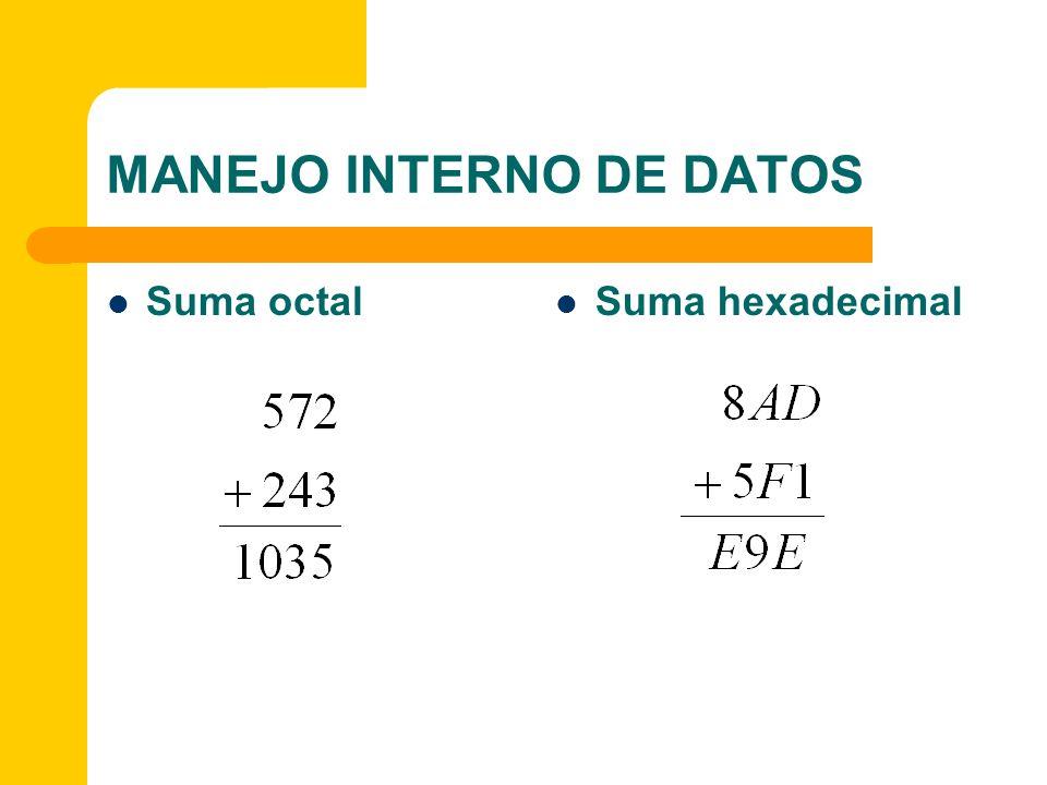 MANEJO INTERNO DE DATOS Suma octal Suma hexadecimal