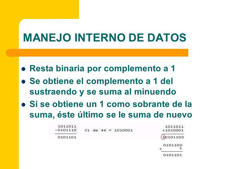 MANEJO INTERNO DE DATOS Resta binaria por complemento a 1 Se obtiene el complemento a 1 del sustraendo y se suma al minuendo Si se obtiene un 1 como s