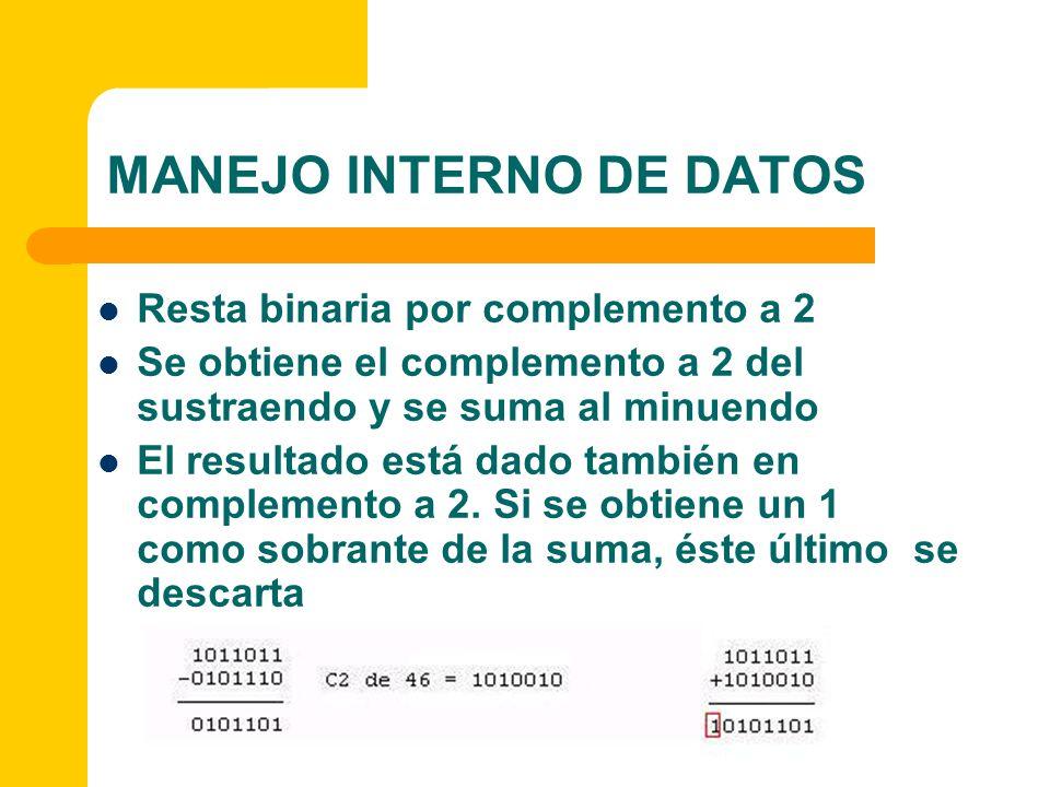 MANEJO INTERNO DE DATOS Resta binaria por complemento a 2 Se obtiene el complemento a 2 del sustraendo y se suma al minuendo El resultado está dado ta