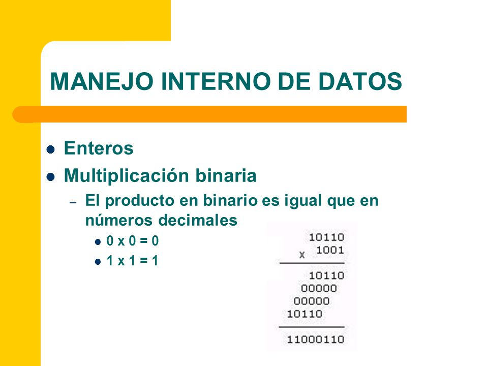 MANEJO INTERNO DE DATOS Enteros Multiplicación binaria – El producto en binario es igual que en números decimales 0 x 0 = 0 1 x 1 = 1