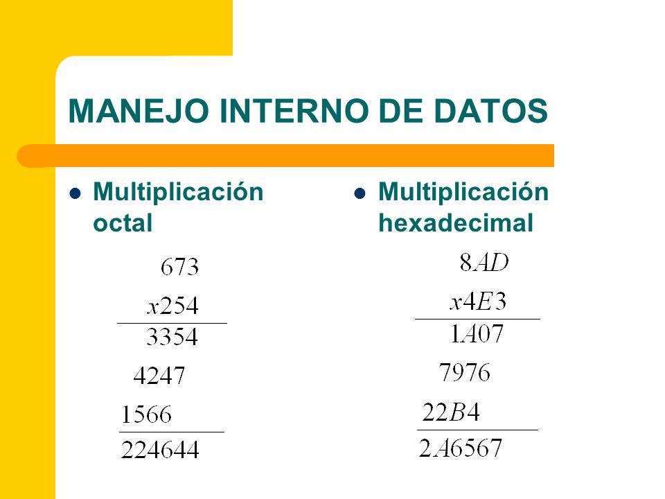 MANEJO INTERNO DE DATOS Multiplicación octal Multiplicación hexadecimal