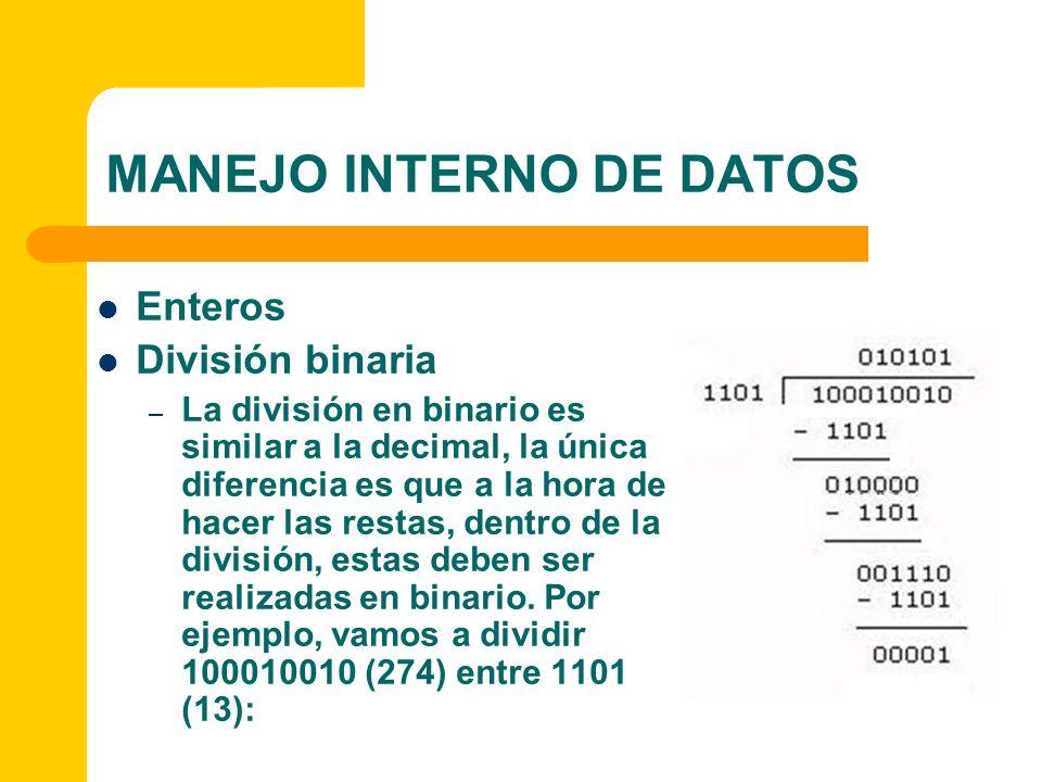 MANEJO INTERNO DE DATOS Enteros División binaria – La división en binario es similar a la decimal, la única diferencia es que a la hora de hacer las r