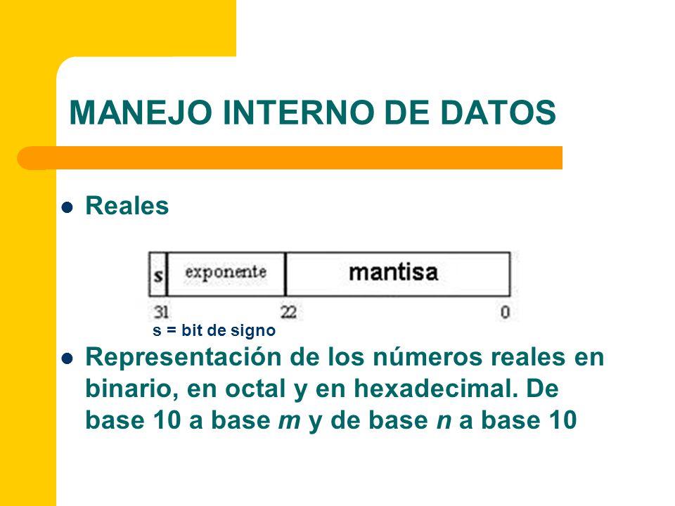MANEJO INTERNO DE DATOS Reales Representación de los números reales en binario, en octal y en hexadecimal. De base 10 a base m y de base n a base 10 s