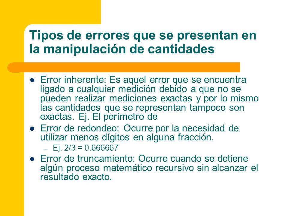 Tipos de errores que se presentan en la manipulación de cantidades Error inherente: Es aquel error que se encuentra ligado a cualquier medición debido