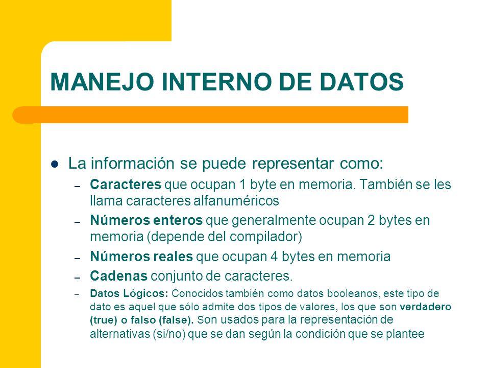 MANEJO INTERNO DE DATOS La información se puede representar como: – Caracteres que ocupan 1 byte en memoria. También se les llama caracteres alfanumér