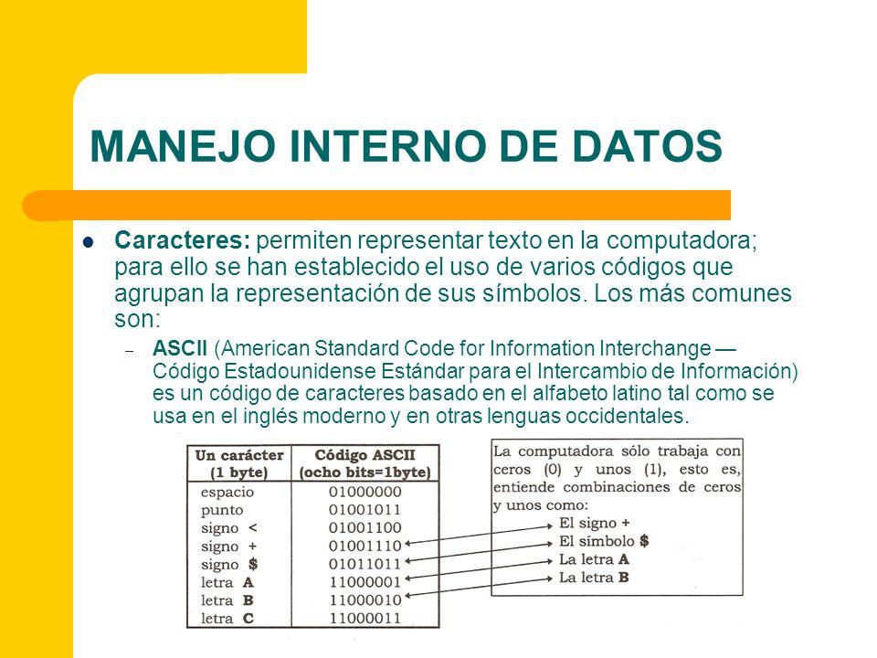 MANEJO INTERNO DE DATOS Caracteres: permiten representar texto en la computadora; para ello se han establecido el uso de varios códigos que agrupan la