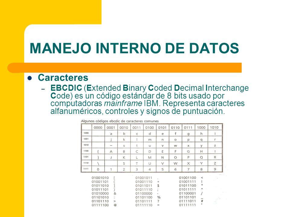 MANEJO INTERNO DE DATOS Caracteres – EBCDIC (Extended Binary Coded Decimal Interchange Code) es un código estándar de 8 bits usado por computadoras ma