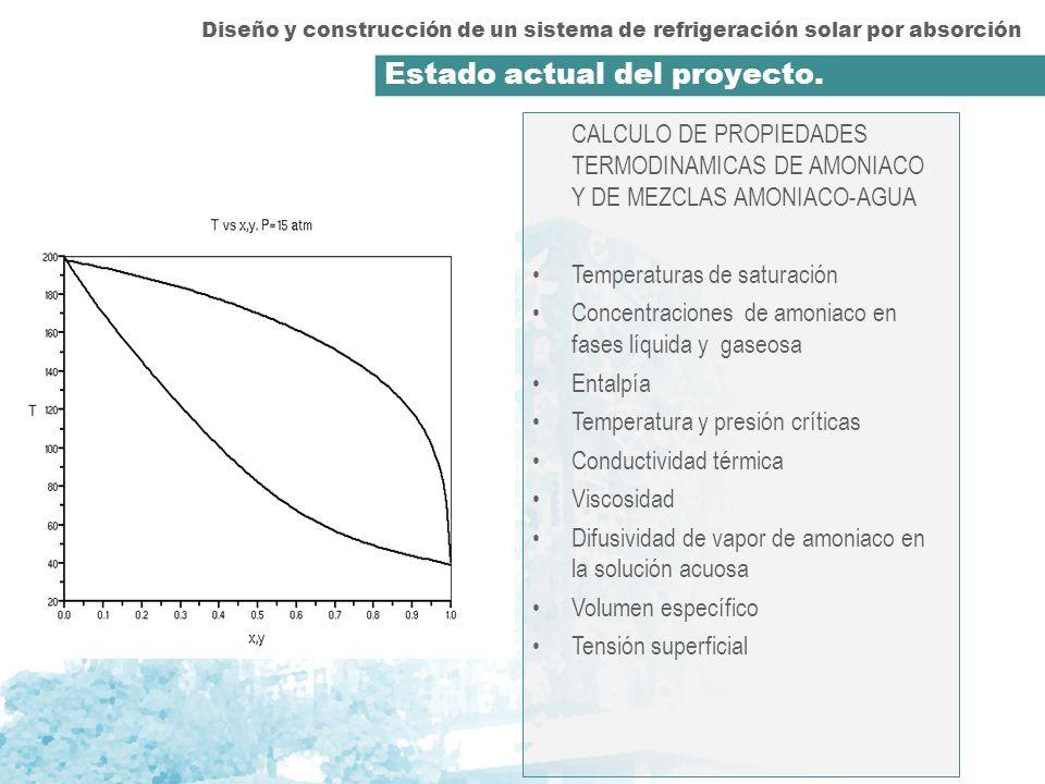 Diseño y construcción de un sistema de refrigeración solar por absorción Estado actual del proyecto. CALCULO DE PROPIEDADES TERMODINAMICAS DE AMONIACO